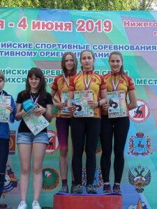 Команда НО победители ВС 2019 (2)